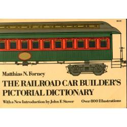 The railroad car builder's...
