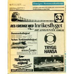 Sveriges Kommunikationer...