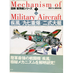 Mechansism of Military...