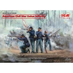 American Civil War Union...